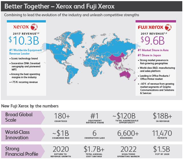 Better Together Infographic 002 