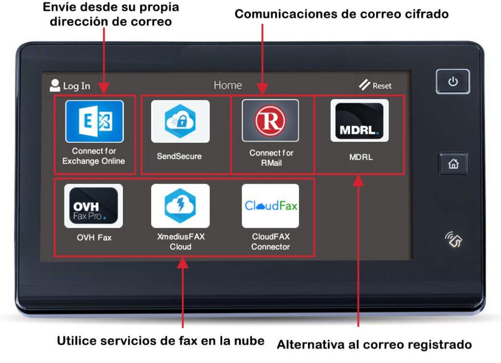 Apps de Email fax 1024x743 Transformación digital