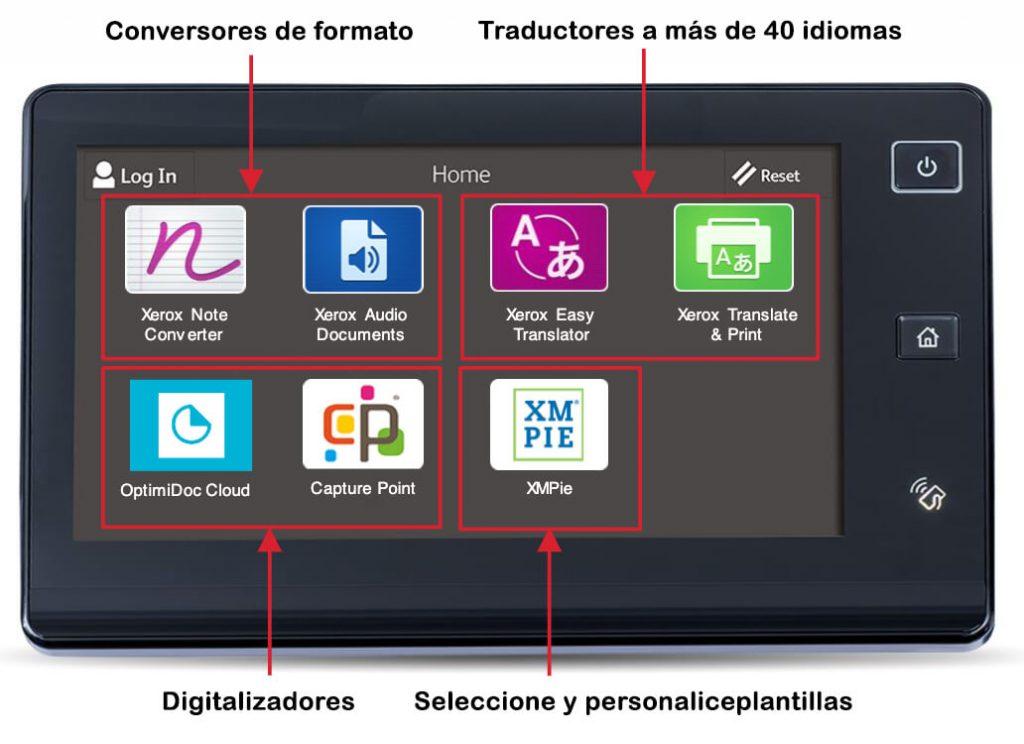 Kit apps 1024x744 Transformación digital