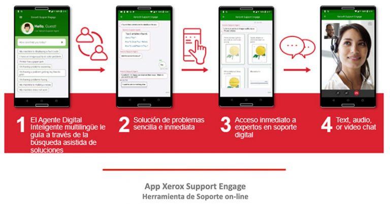 App Xerox Support Engage Cribsa Barcelona 768x402 Soporte